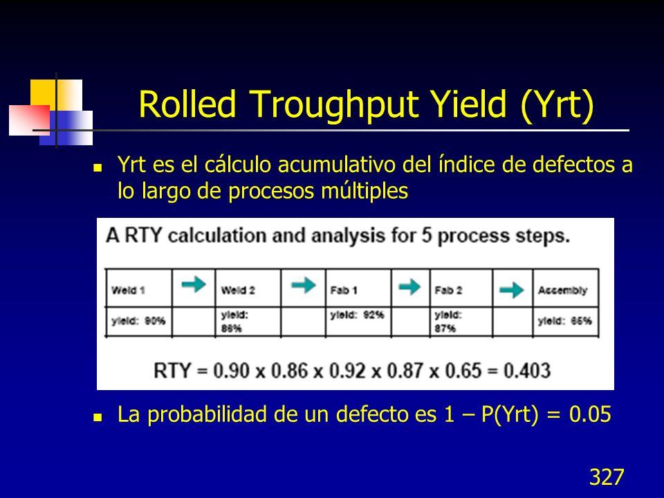 327 Rolled Troughput Yield (Yrt) Yrt es el cálculo acumulativo del índice de defectos a lo largo de procesos múltiples La probabilidad de un defecto e