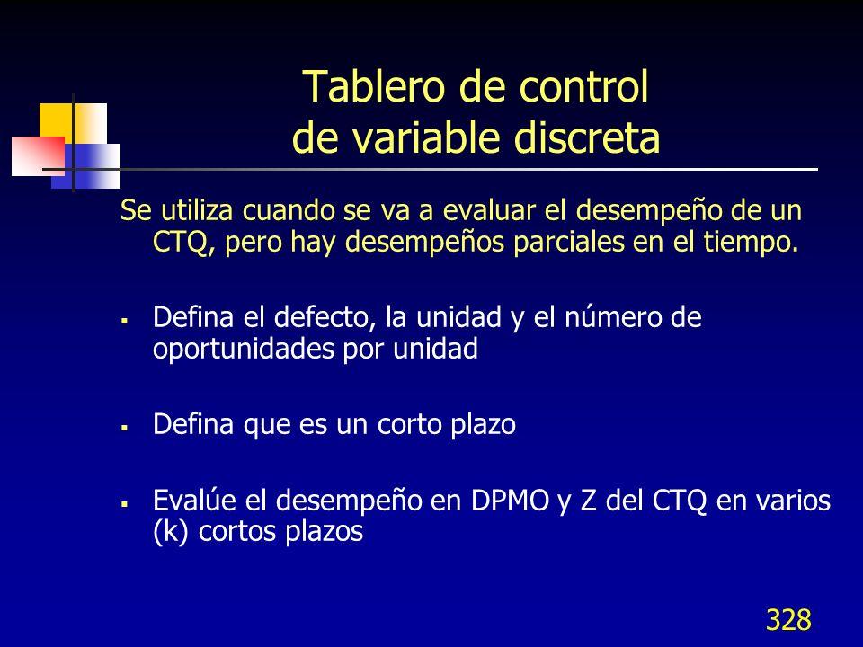 328 Tablero de control de variable discreta Se utiliza cuando se va a evaluar el desempeño de un CTQ, pero hay desempeños parciales en el tiempo. Defi