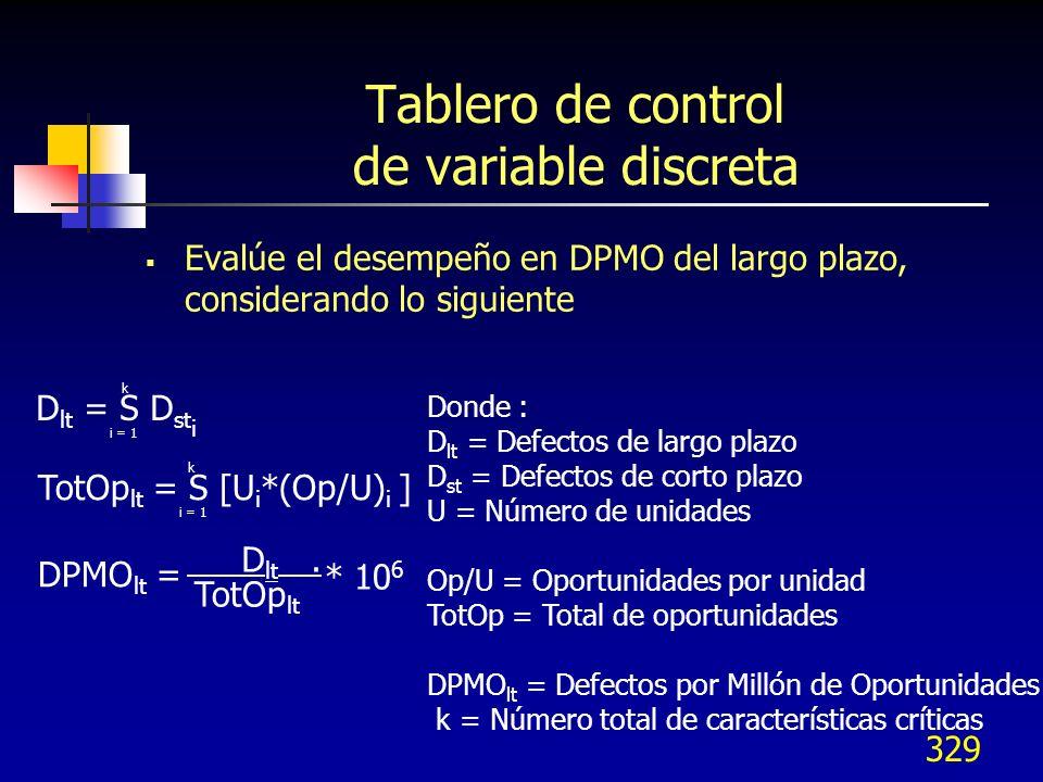329 Tablero de control de variable discreta Evalúe el desempeño en DPMO del largo plazo, considerando lo siguiente D lt = S D st i i = 1 k TotOp lt =