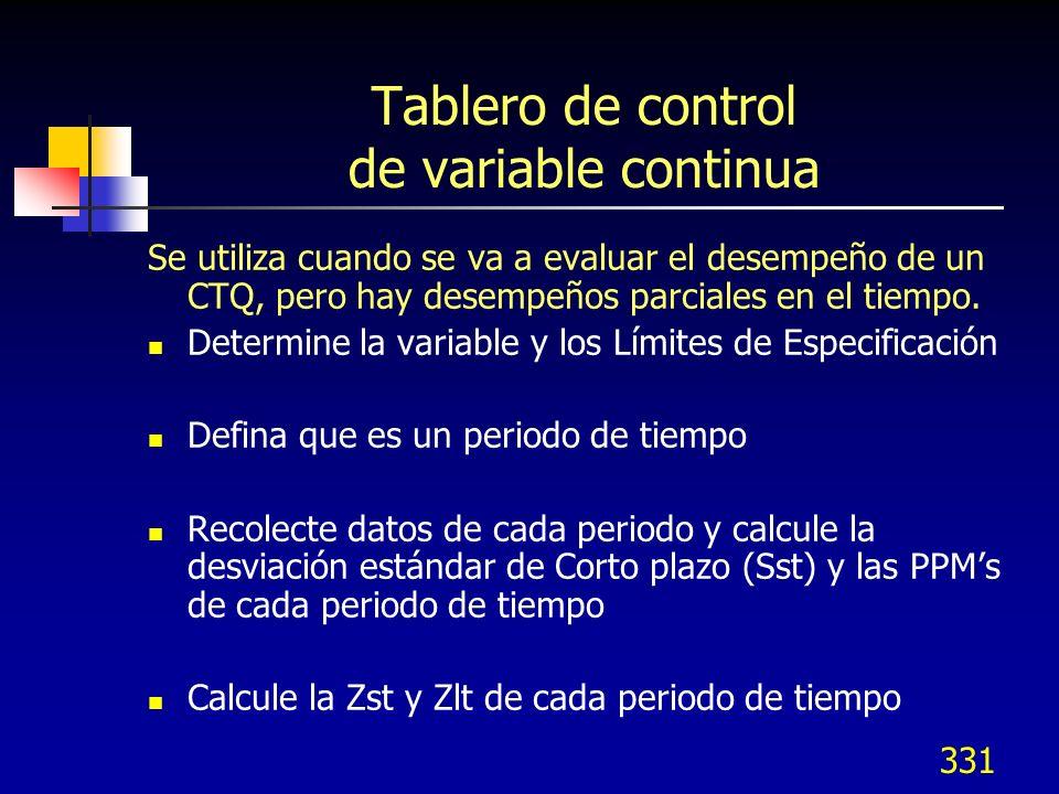 331 Tablero de control de variable continua Se utiliza cuando se va a evaluar el desempeño de un CTQ, pero hay desempeños parciales en el tiempo. Dete