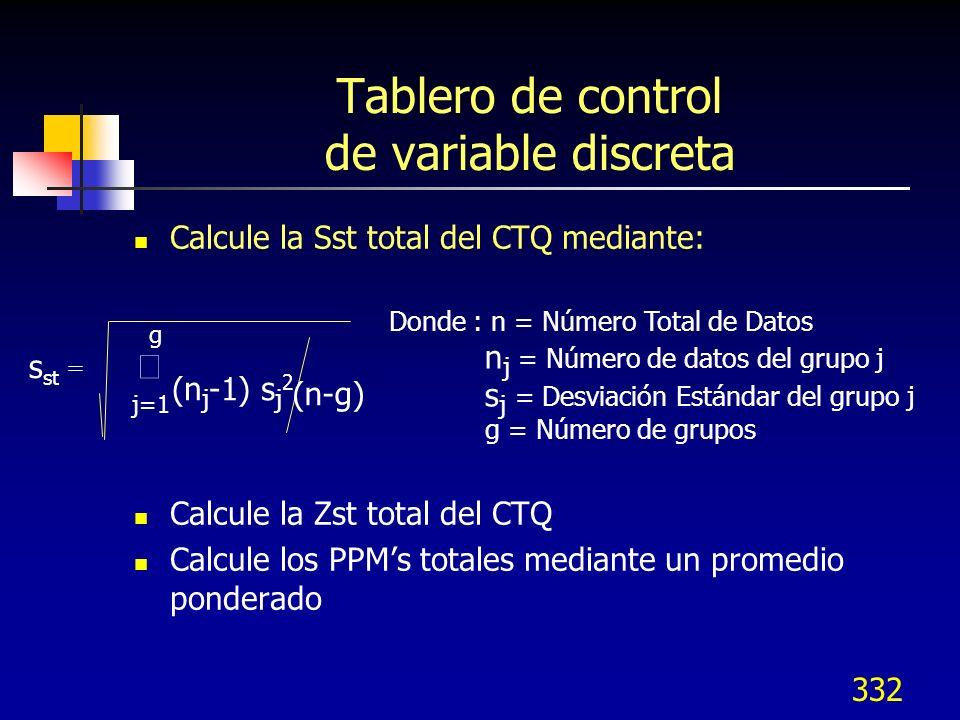 332 Tablero de control de variable discreta Calcule la Sst total del CTQ mediante: Calcule la Zst total del CTQ Calcule los PPMs totales mediante un p
