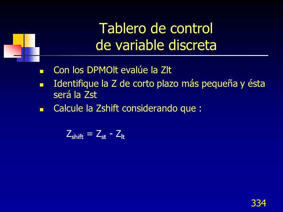 334 Tablero de control de variable discreta Con los DPMOlt evalúe la Zlt Identifique la Z de corto plazo más pequeña y ésta será la Zst Calcule la Zsh