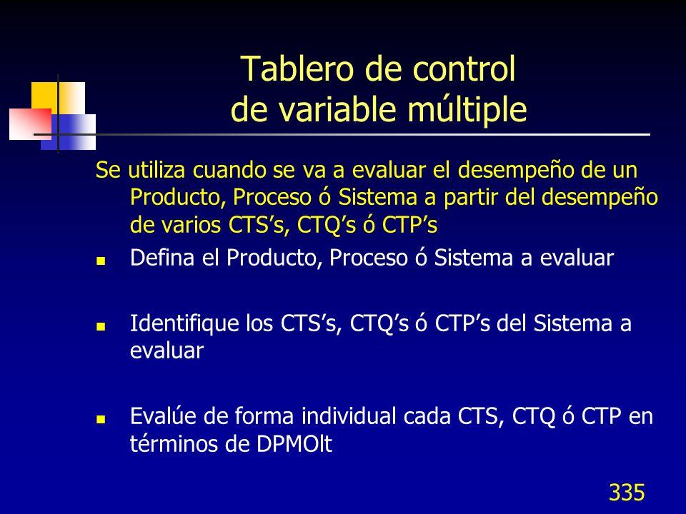 335 Tablero de control de variable múltiple Se utiliza cuando se va a evaluar el desempeño de un Producto, Proceso ó Sistema a partir del desempeño de