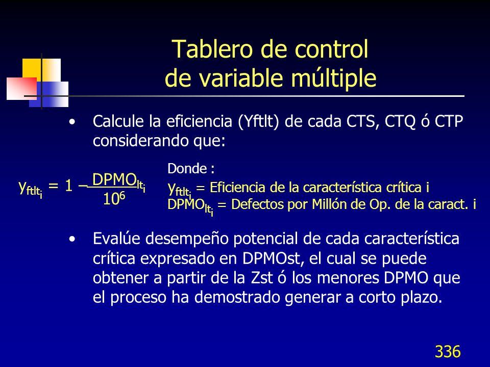 336 Tablero de control de variable múltiple Calcule la eficiencia (Yftlt) de cada CTS, CTQ ó CTP considerando que: Evalúe desempeño potencial de cada
