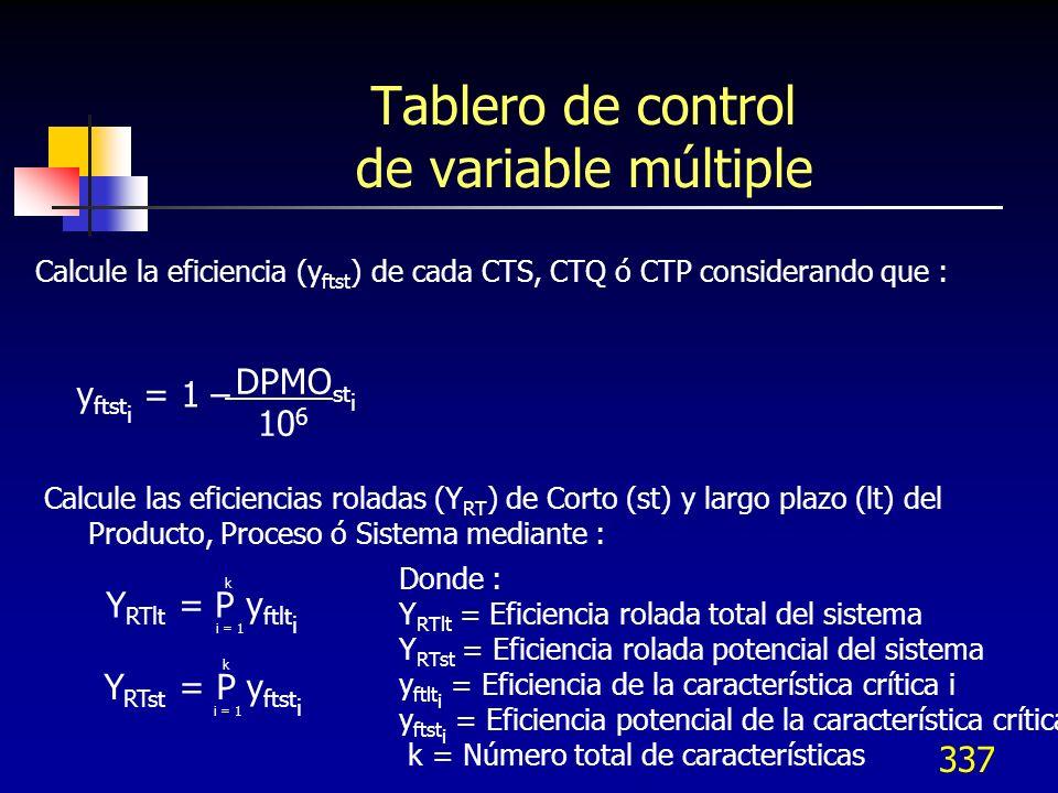 337 Tablero de control de variable múltiple Calcule la eficiencia (y ftst ) de cada CTS, CTQ ó CTP considerando que : y ftst i = 1 – DPMO st i 10 6 Ca