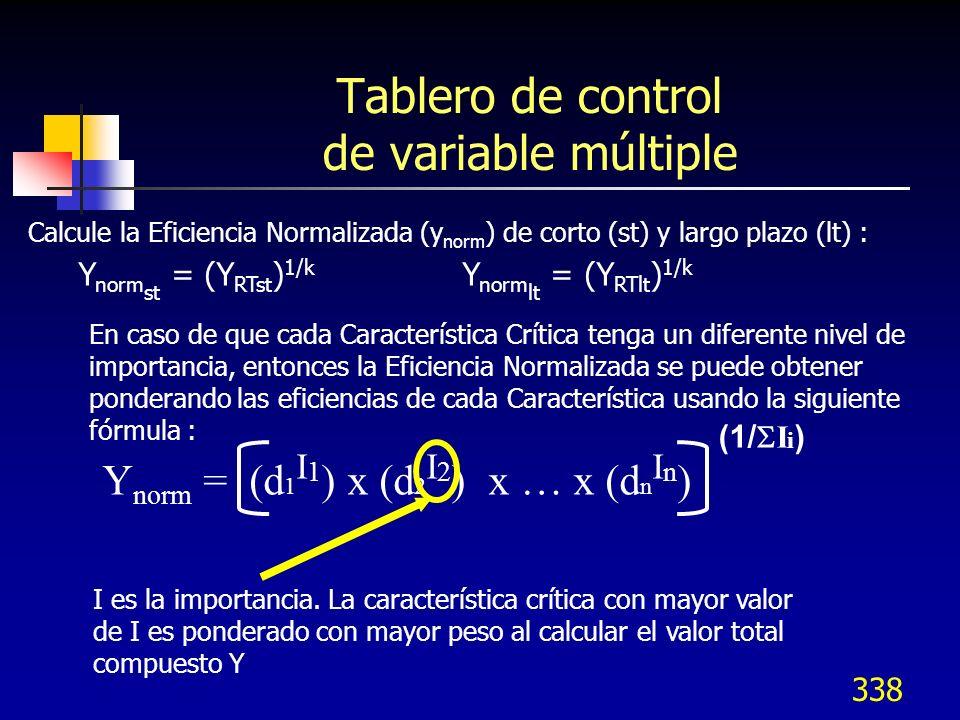 338 Tablero de control de variable múltiple Calcule la Eficiencia Normalizada (y norm ) de corto (st) y largo plazo (lt) : Y norm st = (Y RTst ) 1/k Y