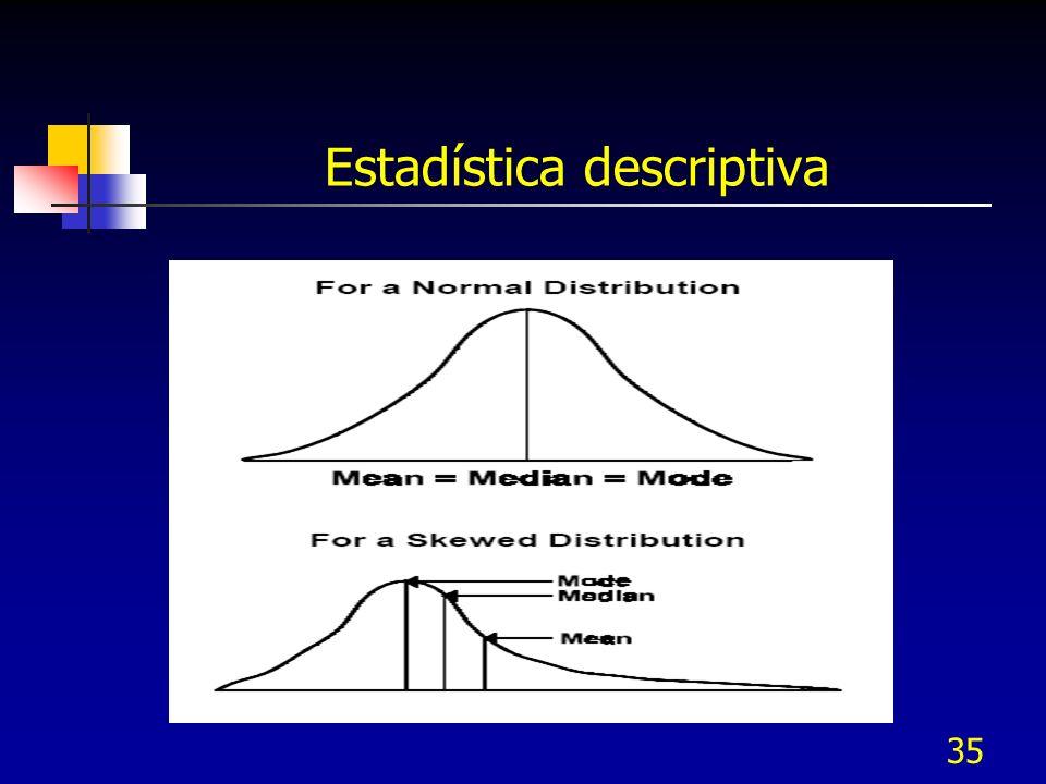 35 Estadística descriptiva