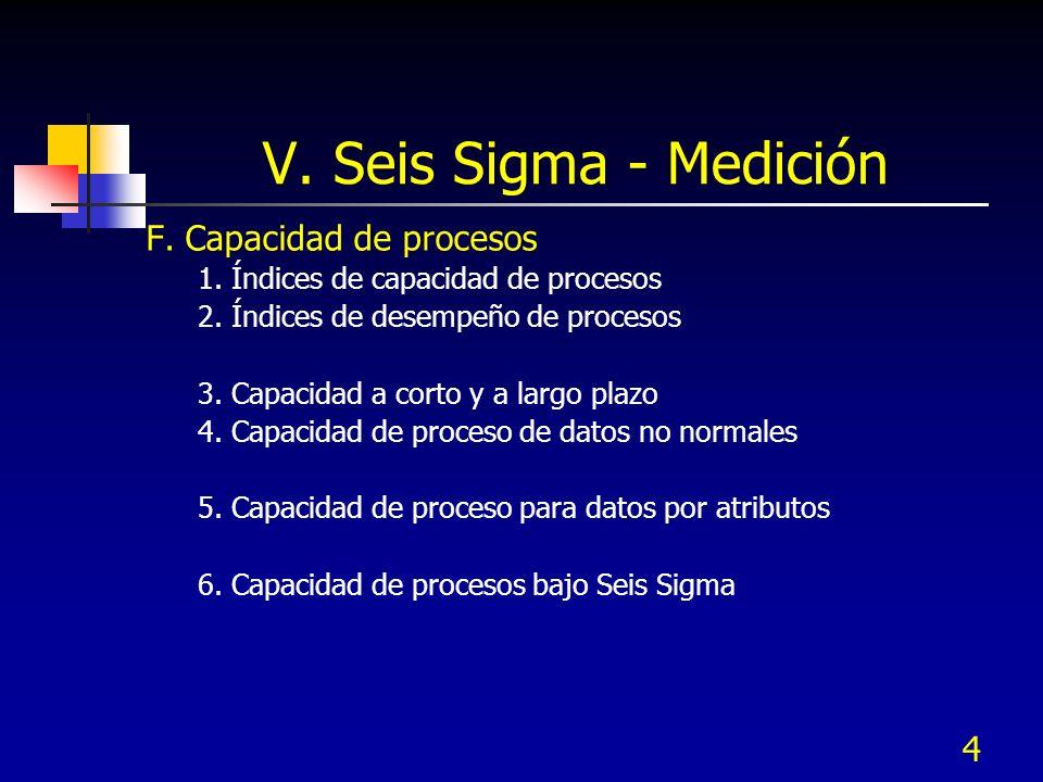 4 V. Seis Sigma - Medición F. Capacidad de procesos 1. Índices de capacidad de procesos 2. Índices de desempeño de procesos 3. Capacidad a corto y a l