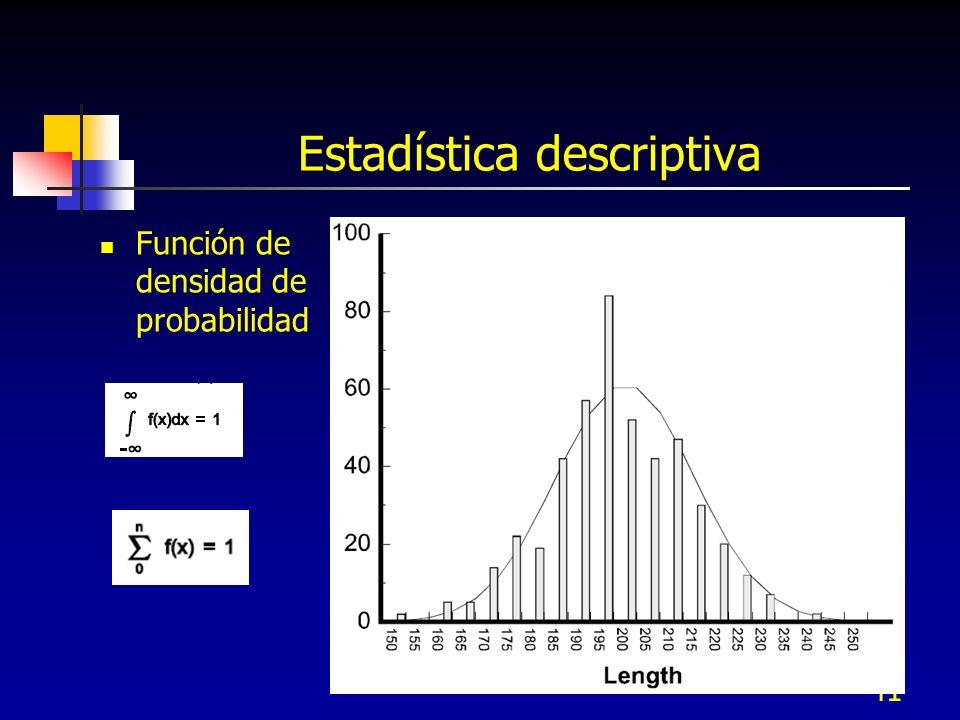 41 Estadística descriptiva Función de densidad de probabilidad