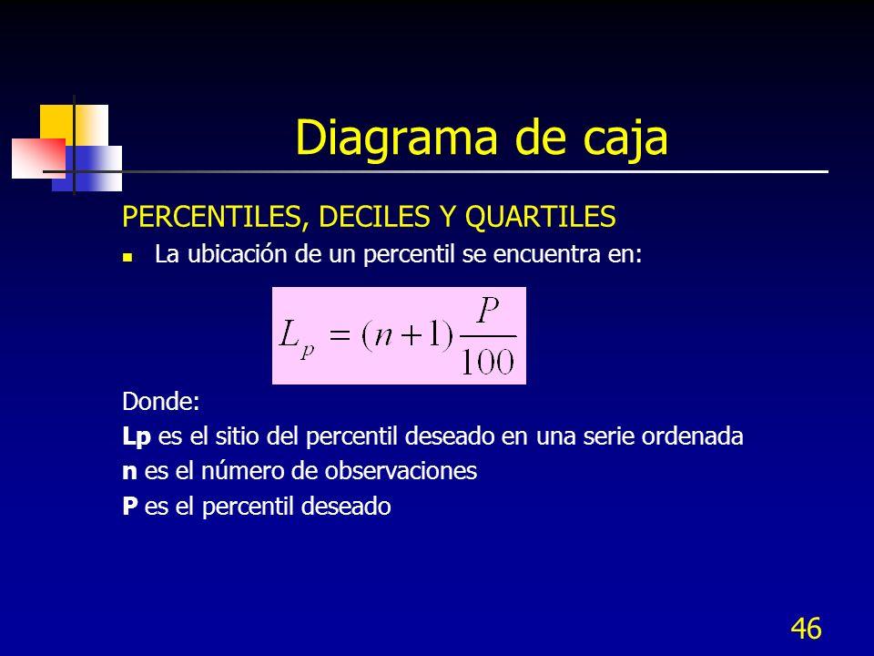 46 Diagrama de caja PERCENTILES, DECILES Y QUARTILES La ubicación de un percentil se encuentra en: Donde: Lp es el sitio del percentil deseado en una