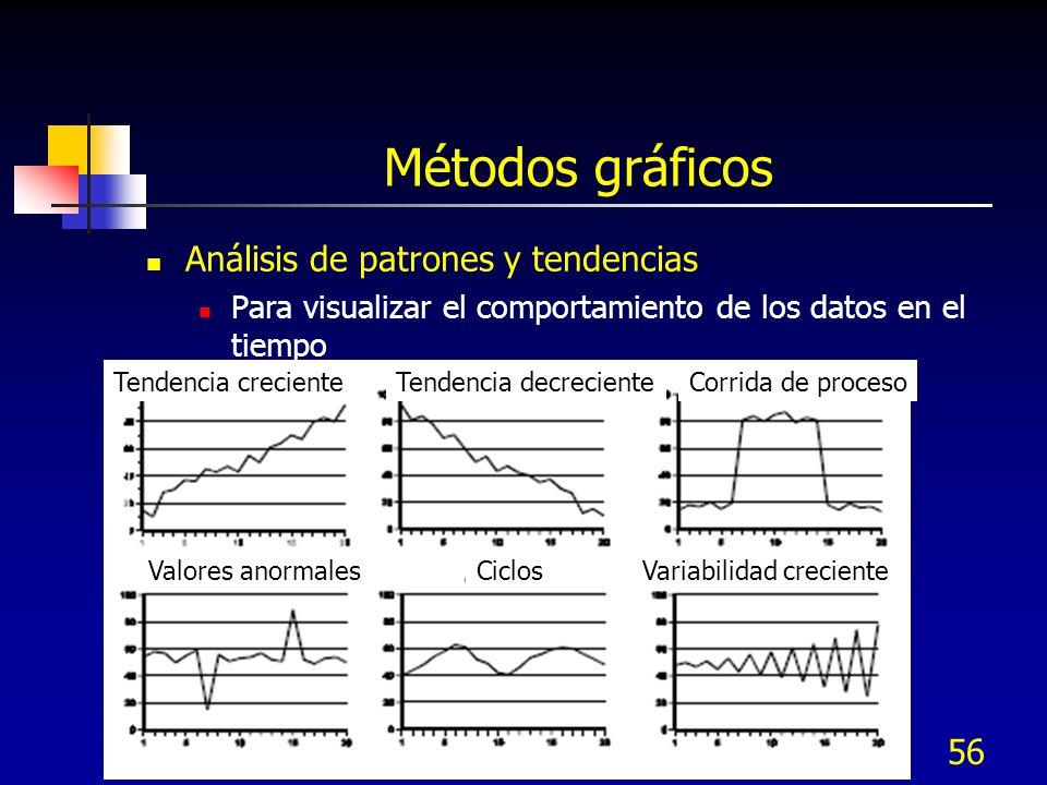 56 Métodos gráficos Análisis de patrones y tendencias Para visualizar el comportamiento de los datos en el tiempo Tendencia crecienteTendencia decreci