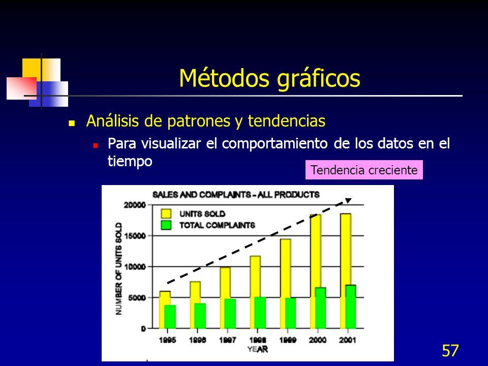 57 Métodos gráficos Análisis de patrones y tendencias Para visualizar el comportamiento de los datos en el tiempo Tendencia creciente