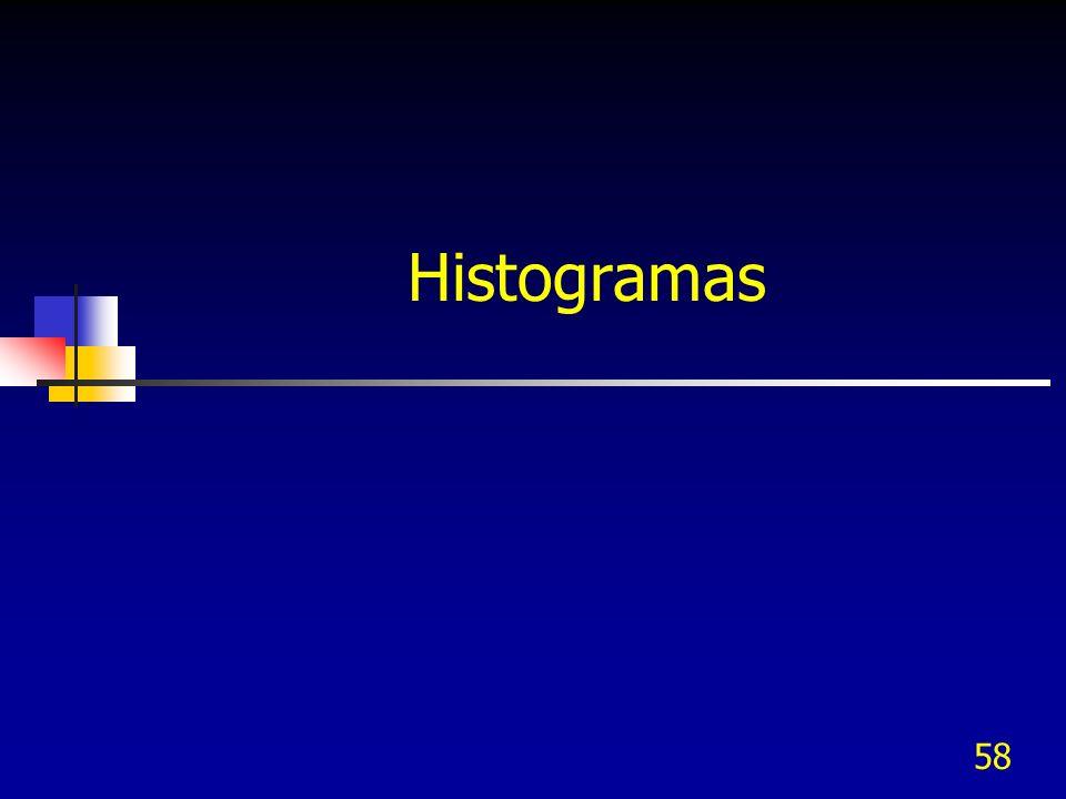 58 Histogramas
