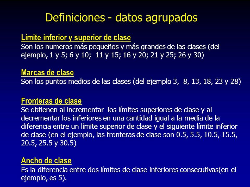 Definiciones - datos agrupados Límite inferior y superior de clase Son los numeros más pequeños y más grandes de las clases (del ejemplo, 1 y 5; 6 y 1