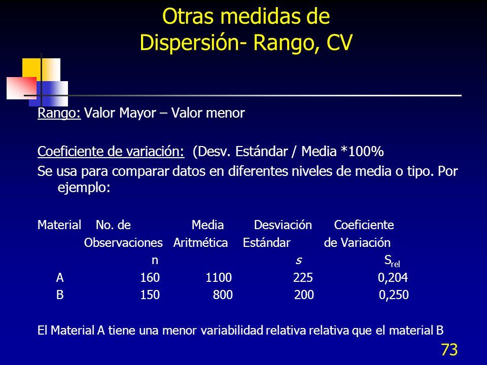 73 Rango: Valor Mayor – Valor menor Coeficiente de variación: (Desv. Estándar / Media *100% Se usa para comparar datos en diferentes niveles de media