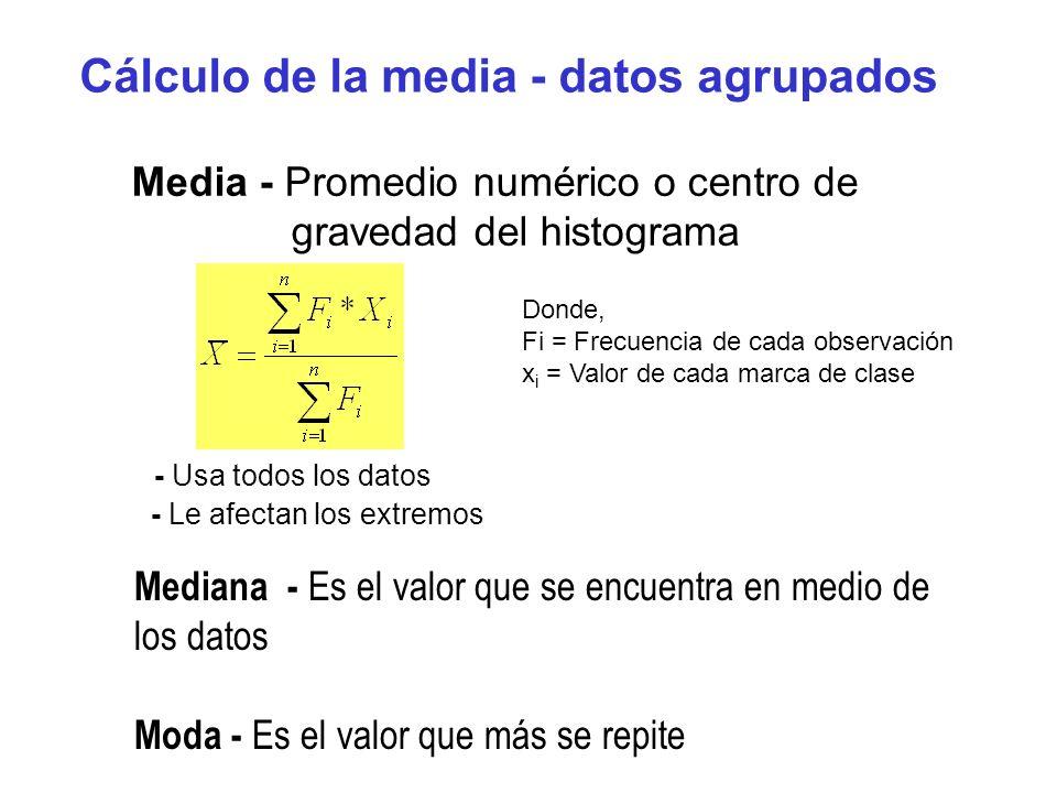 Media - Promedio numérico o centro de gravedad del histograma Cálculo de la media - datos agrupados - Usa todos los datos - Le afectan los extremos Do