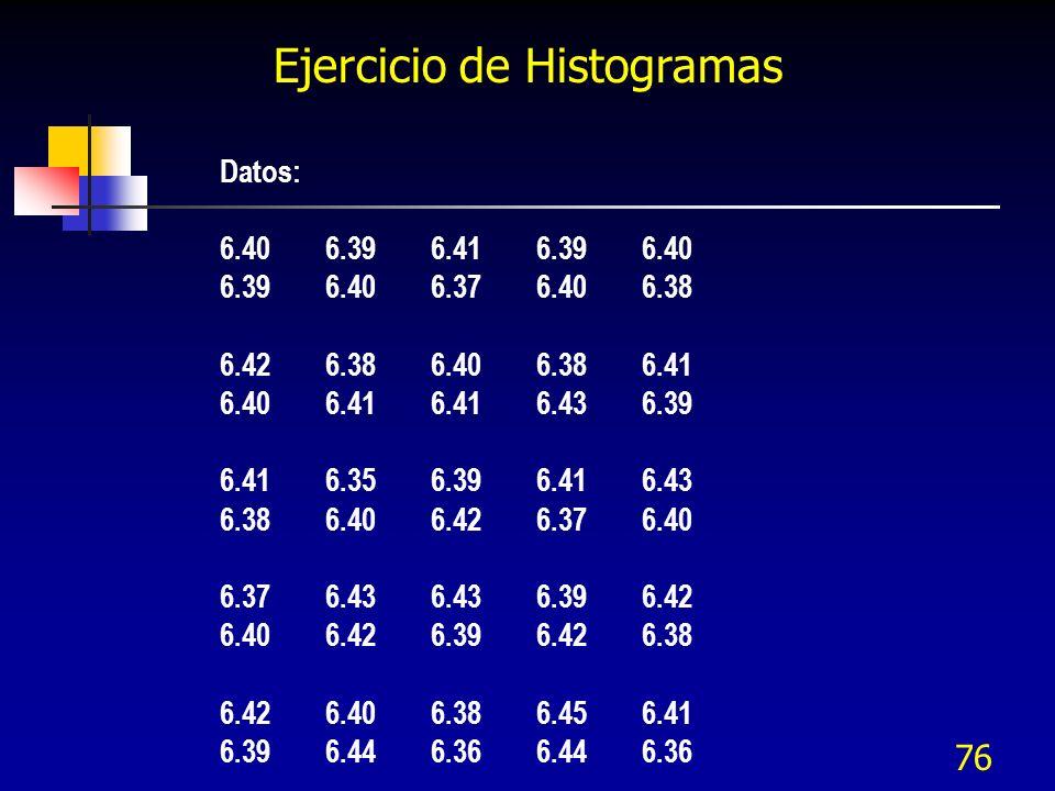 76 Ejercicio de Histogramas Datos: 6.406.396.416.396.40 6.396.406.376.406.38 6.426.386.406.386.41 6.406.416.416.436.39 6.416.356.396.416.43 6.386.406.