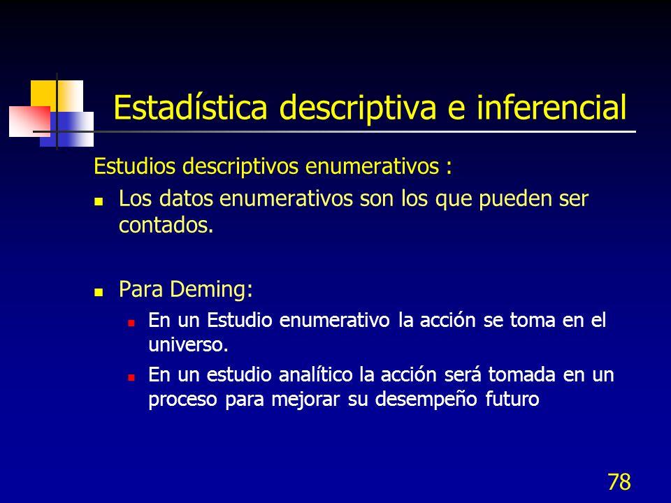 78 Estadística descriptiva e inferencial Estudios descriptivos enumerativos : Los datos enumerativos son los que pueden ser contados. Para Deming: En