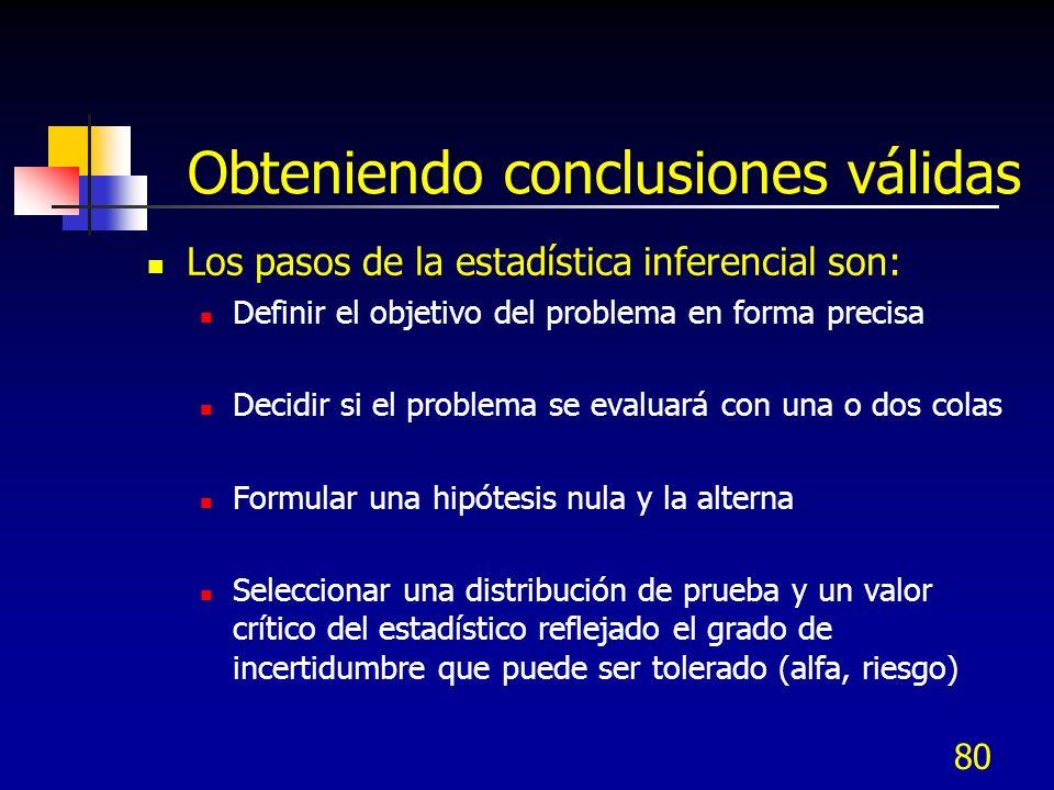 80 Obteniendo conclusiones válidas Los pasos de la estadística inferencial son: Definir el objetivo del problema en forma precisa Decidir si el proble