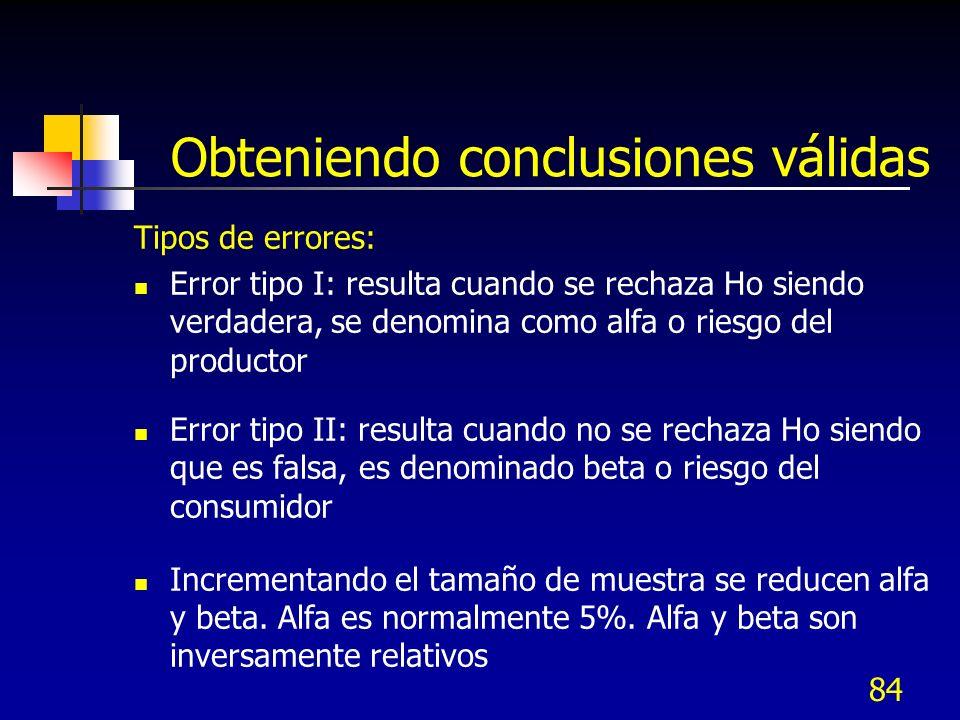 84 Obteniendo conclusiones válidas Tipos de errores: Error tipo I: resulta cuando se rechaza Ho siendo verdadera, se denomina como alfa o riesgo del p