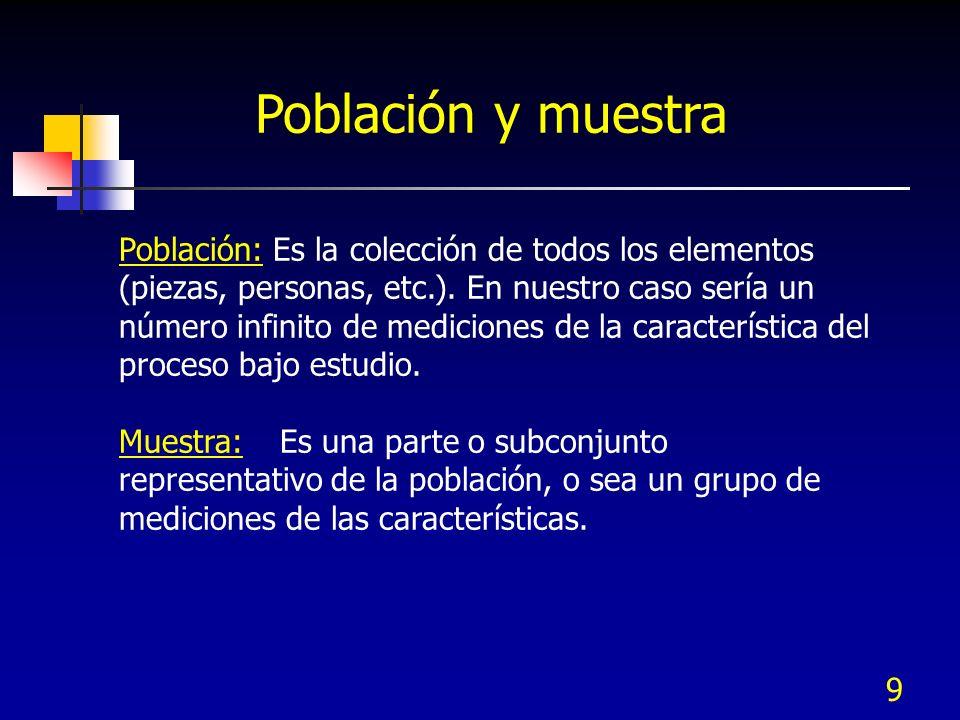 9 Población y muestra Población: Es la colección de todos los elementos (piezas, personas, etc.). En nuestro caso sería un número infinito de medicion