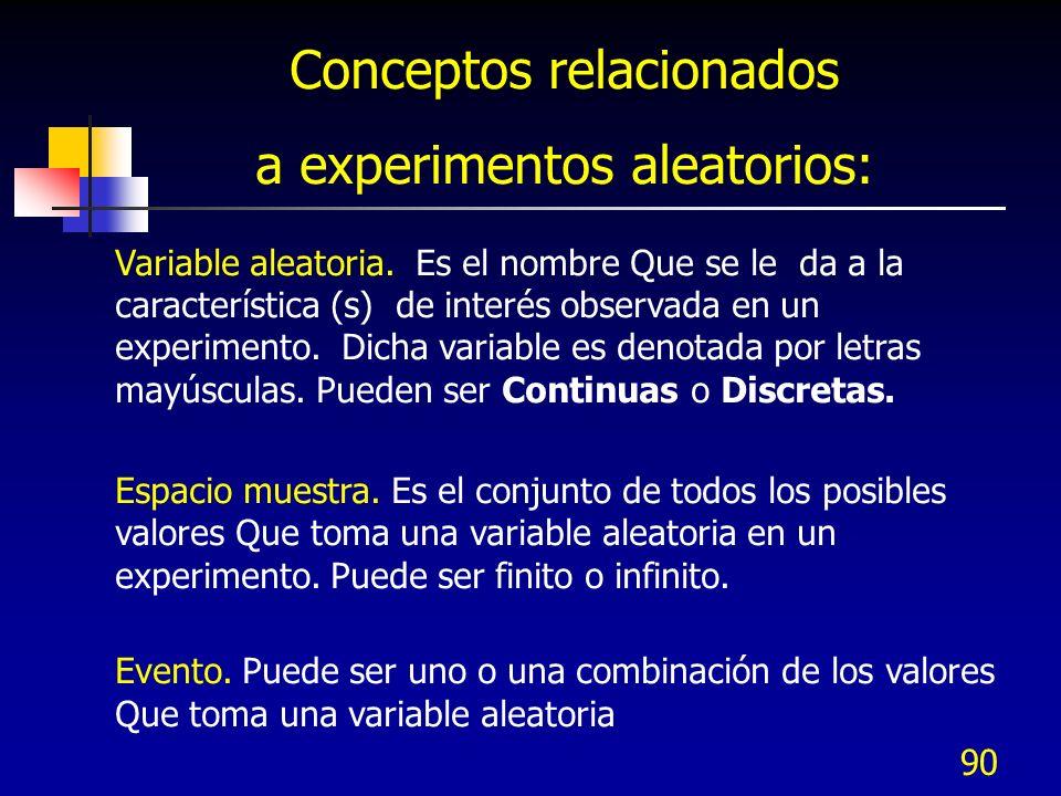 90 Conceptos relacionados a experimentos aleatorios: Variable aleatoria. Es el nombre Que se le da a la característica (s) de interés observada en un