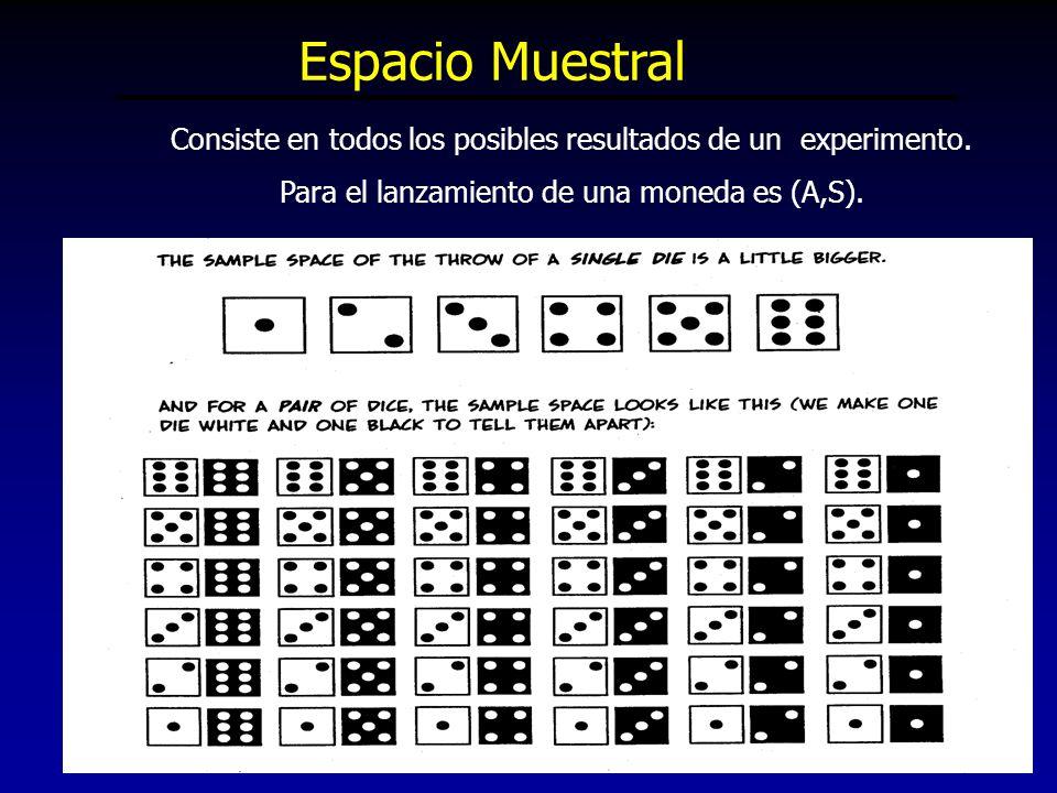 91 Espacio Muestral Consiste en todos los posibles resultados de un experimento. Para el lanzamiento de una moneda es (A,S).