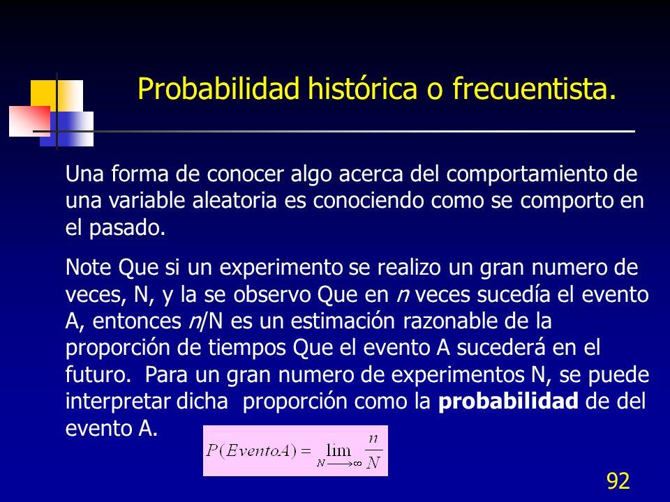 92 Probabilidad histórica o frecuentista. Una forma de conocer algo acerca del comportamiento de una variable aleatoria es conociendo como se comporto