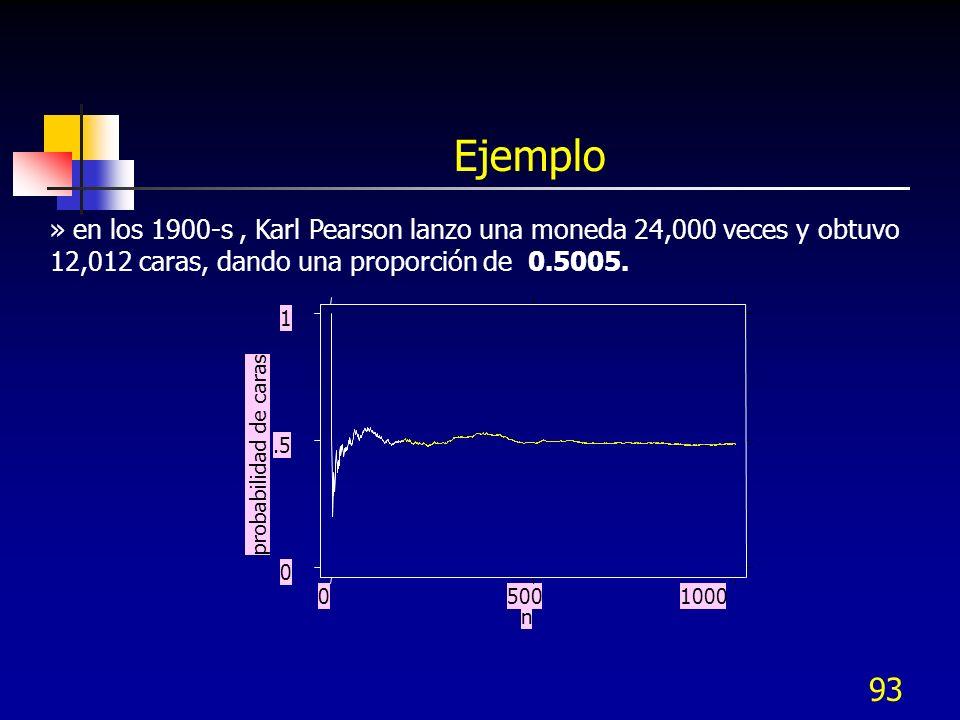 93 Ejemplo probabilidad de caras n 05001000 0.5 1 » en los 1900-s, Karl Pearson lanzo una moneda 24,000 veces y obtuvo 12,012 caras, dando una proporc