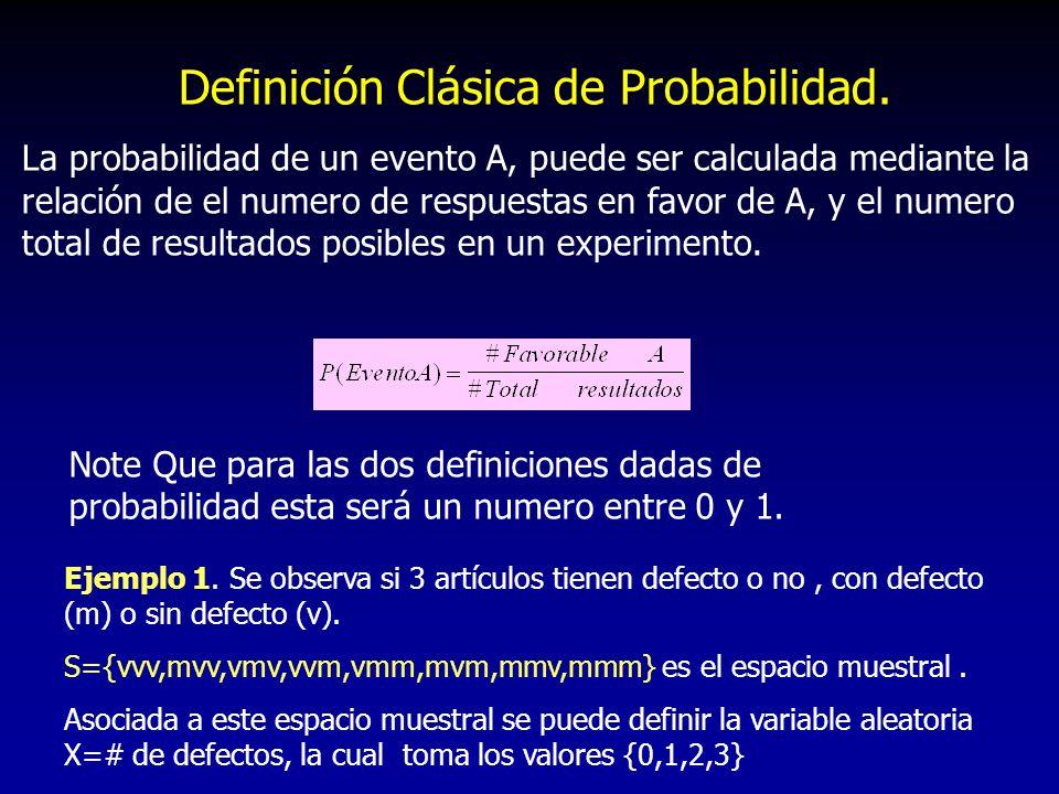 Definición Clásica de Probabilidad. La probabilidad de un evento A, puede ser calculada mediante la relación de el numero de respuestas en favor de A,