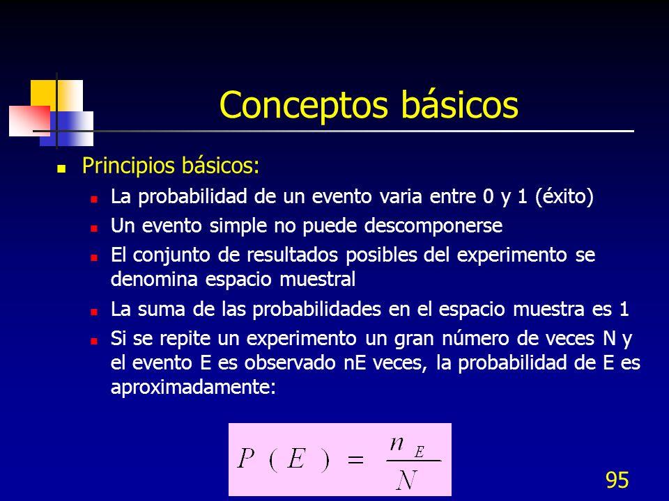 95 Conceptos básicos Principios básicos: La probabilidad de un evento varia entre 0 y 1 (éxito) Un evento simple no puede descomponerse El conjunto de