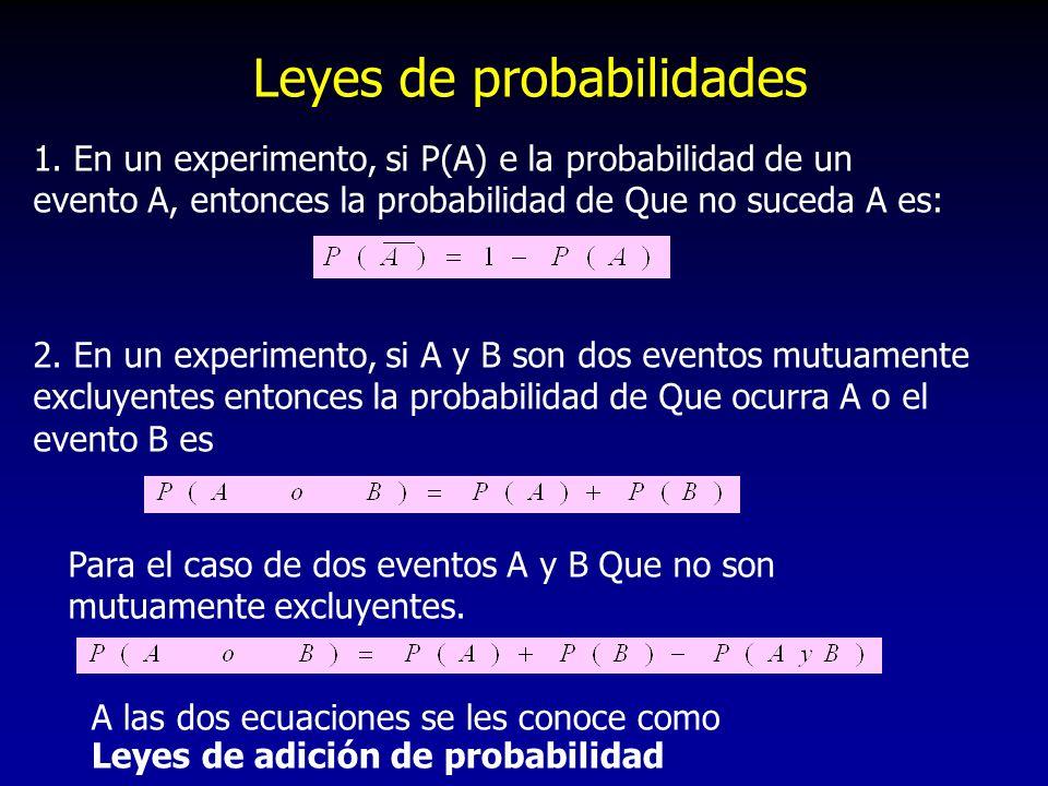Leyes de probabilidades 1. En un experimento, si P(A) e la probabilidad de un evento A, entonces la probabilidad de Que no suceda A es: 2. En un exper