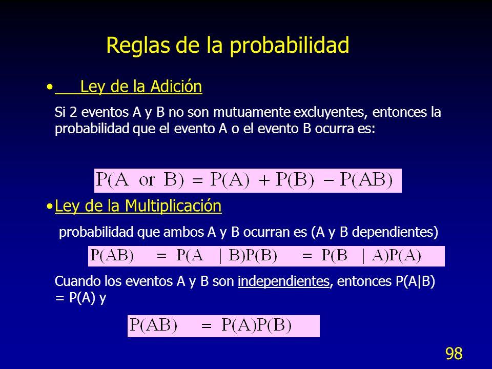 98 Reglas de la probabilidad Ley de la Adición Si 2 eventos A y B no son mutuamente excluyentes, entonces la probabilidad que el evento A o el evento