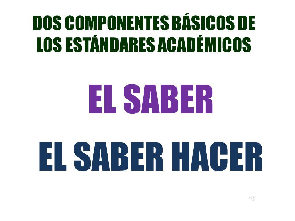 DOS COMPONENTES BÁSICOS DE LOS ESTÁNDARES ACADÉMICOS EL SABER EL SABER HACER 10