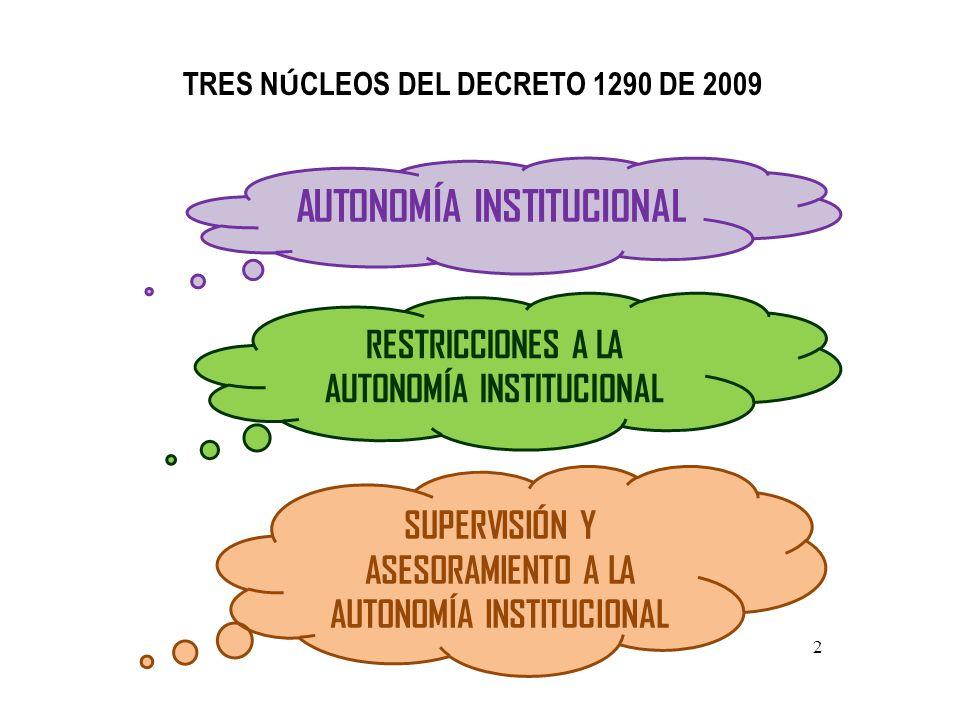 2 TRES N Ú CLEOS DEL DECRETO 1290 DE 2009 AUTONOMÍA INSTITUCIONAL RESTRICCIONES A LA AUTONOMÍA INSTITUCIONAL SUPERVISIÓN Y ASESORAMIENTO A LA AUTONOMÍA INSTITUCIONAL