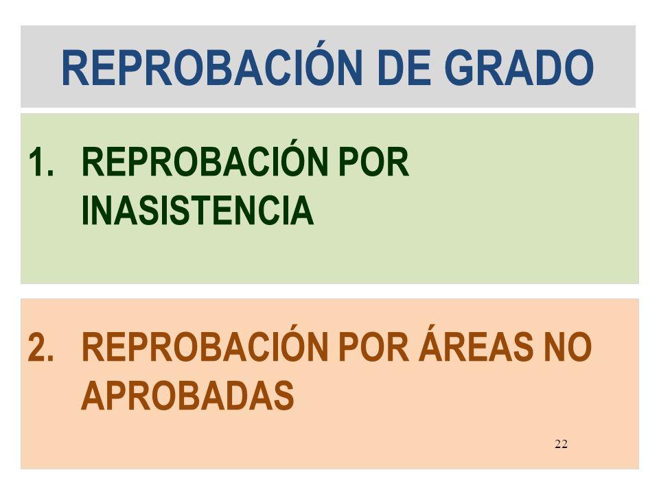 REPROBACIÓN DE GRADO 1.REPROBACIÓN POR INASISTENCIA 2.REPROBACIÓN POR ÁREAS NO APROBADAS 22