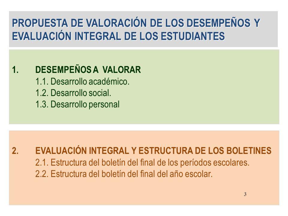 PROPUESTA DE VALORACIÓN DE LOS DESEMPEÑOS Y EVALUACIÓN INTEGRAL DE LOS ESTUDIANTES 1.DESEMPEÑOS A VALORAR 1.1. Desarrollo académico. 1.2. Desarrollo s