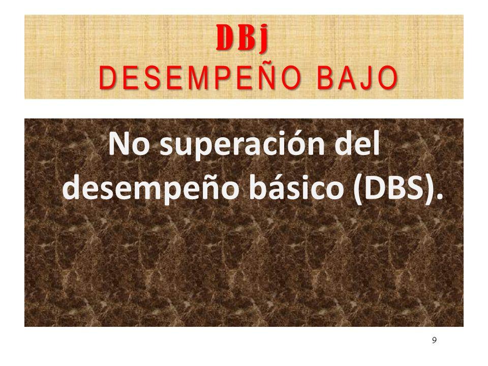 VALORACION DEL DESEMPEÑO MAGNITUD DEL PROMEDIO INTER PERÍODO SUPERIORPromedio 4,6 ALTOPromedio 3,6 y Promedio < 4,6 BÁSICOPromedio < 3,6 BAJOCuando falte por superar algún período EVALUACIÓN DEL DESARROLLO PERSONAL DESARROLLO DE INTERESES AL FINAL DEL AÑO ESCOLAR 30