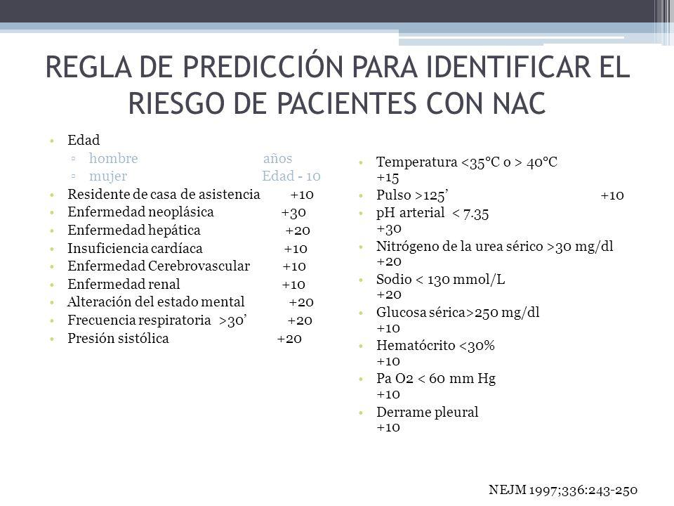 Edad hombre años mujer Edad - 10 Residente de casa de asistencia +10 Enfermedad neoplásica +30 Enfermedad hepática +20 Insuficiencia cardíaca +10 Enfe