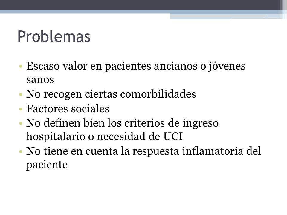 Problemas Escaso valor en pacientes ancianos o jóvenes sanos No recogen ciertas comorbilidades Factores sociales No definen bien los criterios de ingr