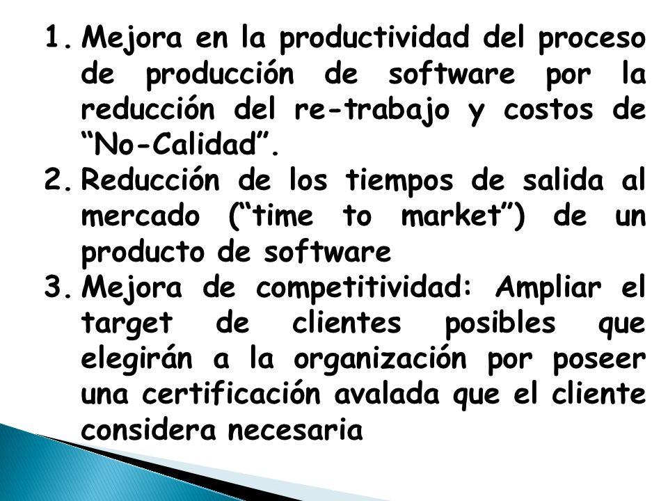 1.Mejora en la productividad del proceso de producción de software por la reducción del re-trabajo y costos de No-Calidad.