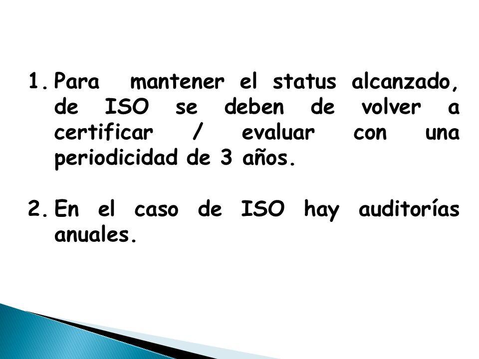 1.Para mantener el status alcanzado, de ISO se deben de volver a certificar / evaluar con una periodicidad de 3 años.