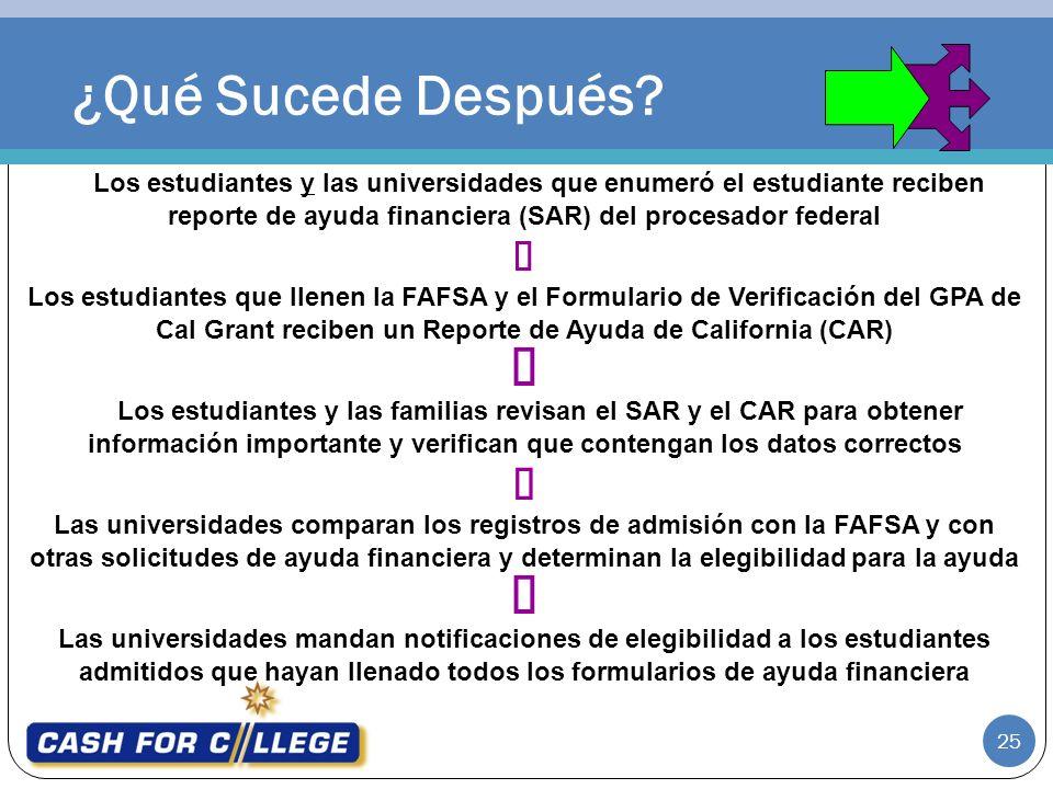 ¿Qué Sucede Después? 25 Los estudiantes y las universidades que enumeró el estudiante reciben reporte de ayuda financiera (SAR) del procesador federal