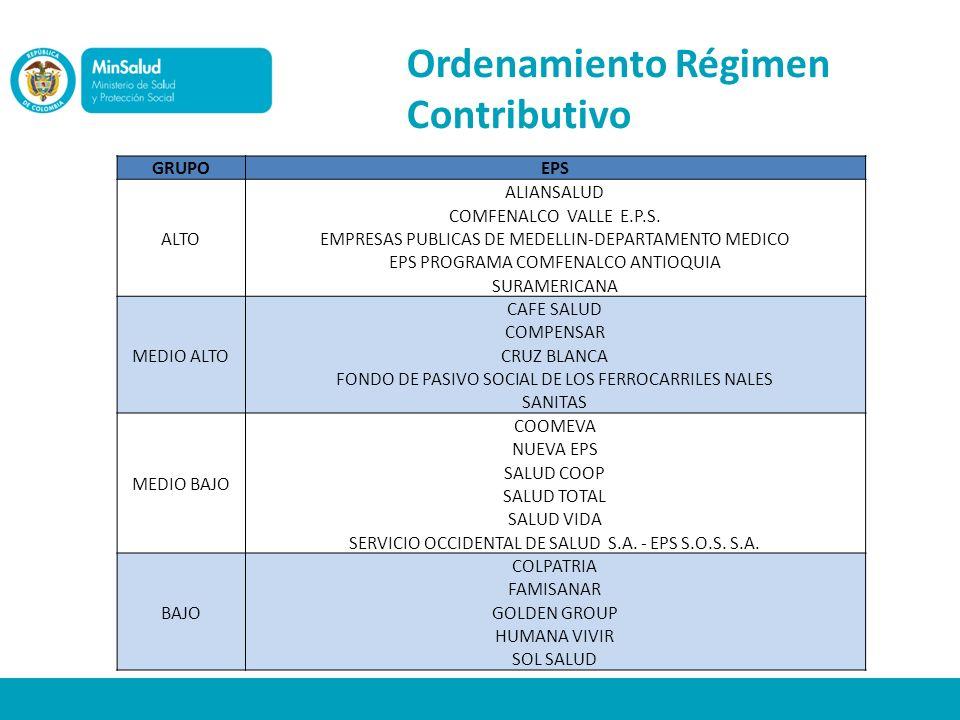Ordenamiento Régimen Contributivo GRUPOEPS ALTO ALIANSALUD COMFENALCO VALLE E.P.S. EMPRESAS PUBLICAS DE MEDELLIN-DEPARTAMENTO MEDICO EPS PROGRAMA COMF