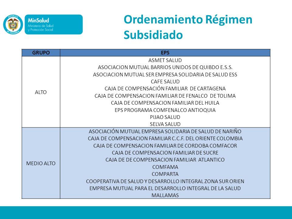 Ordenamiento Régimen Subsidiado GRUPOEPS ALTO ASMET SALUD ASOCIACION MUTUAL BARRIOS UNIDOS DE QUIBDO E.S.S. ASOCIACION MUTUAL SER EMPRESA SOLIDARIA DE