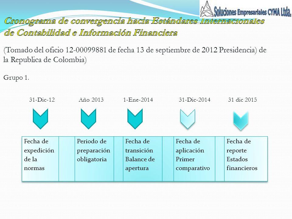 31-Dic-12 Año 2013 1-Ene-2014 31-Dic-2014 31 dic 2015