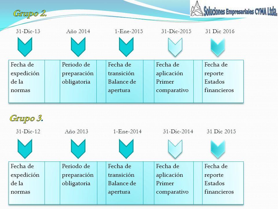 31-Dic-13 Año 2014 1-Ene-2015 31-Dic-2015 31 Dic 2016 31-Dic-12 Año 2013 1-Ene-2014 31-Dic-2014 31 Dic 2015