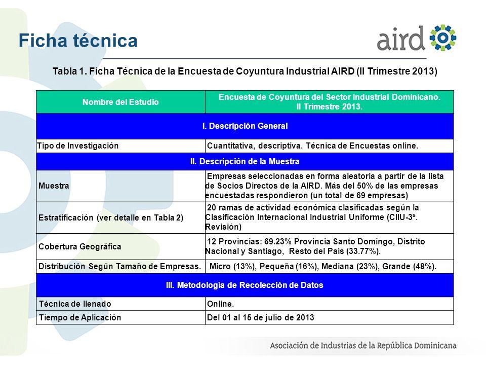 Ficha técnica Tabla 1.