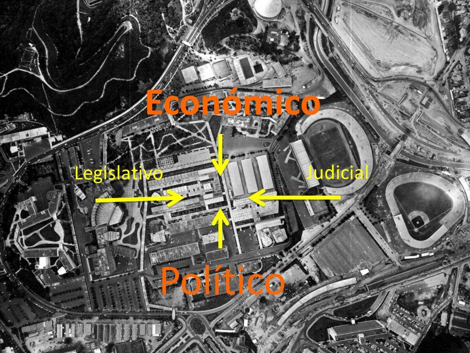 Económico Legislativo Judicial Político