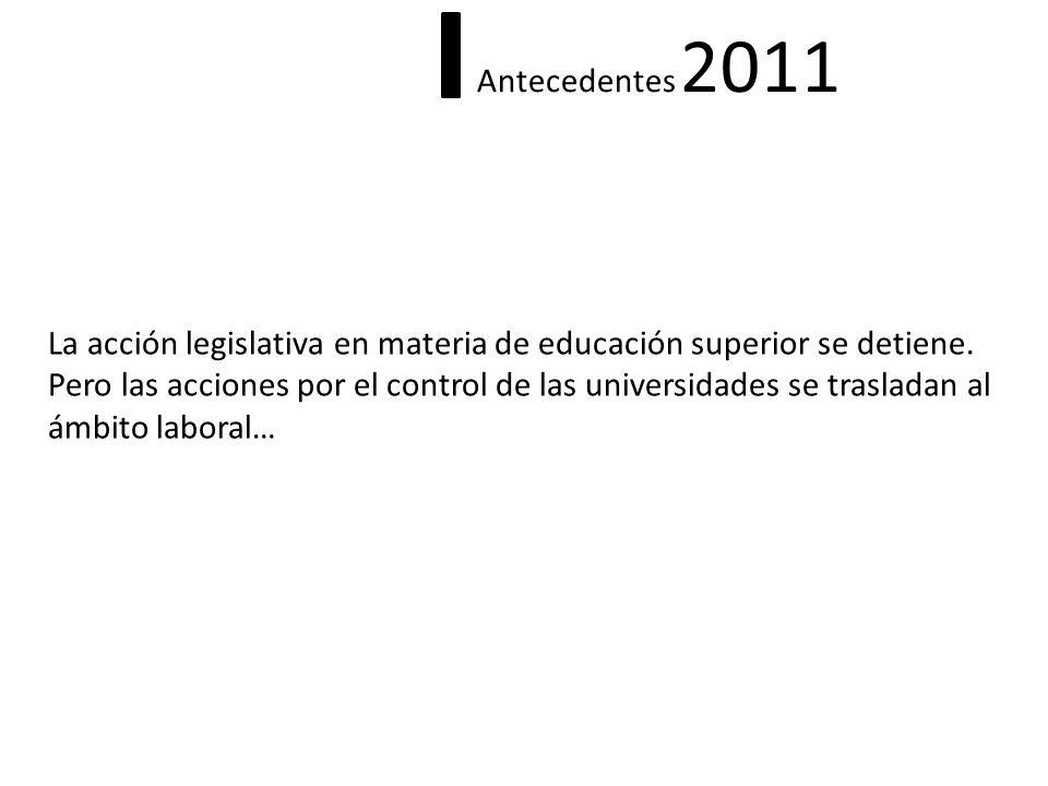 Antecedentes 2011 La acción legislativa en materia de educación superior se detiene. Pero las acciones por el control de las universidades se traslada